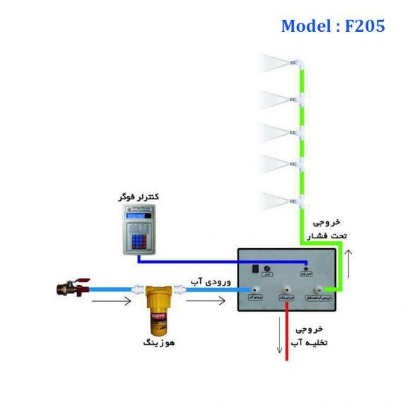 راهنمای نصب مه پاش خانگی نیروفراب مدل F205